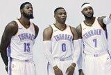 NBA klubai – didžiausius atlyginimus mokančios sporto komandos pasaulyje