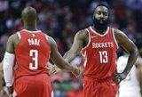 """Nesustabdomi: J.Hardenas ir Ch.Paulas pratęsė """"Rockets"""" pergalių seriją iki 13"""