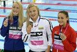 R.Meilutytė iškovojo Europos čempionato aukso medalį!