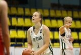 Lietuvos merginų jaunimo krepšinio rinktinė dar kartą įveikė baltaruses