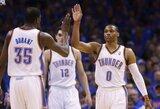 """""""Thunder"""" prieš """"Clippers"""": žaidimas be gynybos?"""
