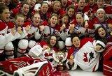 Pasaulio moterų ledo ritulio čempionato nugalėtojomis tapo Kanados rinktinė