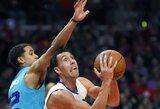 38-erių P.Prigioni vos per 15 minučių įsirašė į NBA istoriją