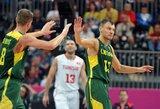 Lietuvos krepšininkų pasirodymas grupėje ekspertų akimis