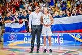 Geriausių šalies krepšininkų ir krepšininkių rinkimuose – J.Jocytės dominavimas