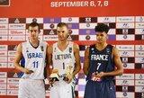 G.Čelka – Europos jaunių 3x3 krepšinio čempionato MVP