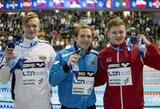 Lietuvos rekordą pagerinęs G.Titenis iškovojo Europos plaukimo čempionato bronzą!