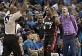 """""""Heat"""" treneris neigia, jog tarp G.Dragičiaus ir D.Wade'o yra nesutarimų"""