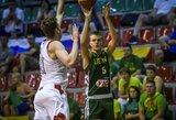 Nesėkmingas aštuoniolikmečių startas Europos čempionate: lietuviai neatsilaikė prieš rusus
