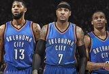 "P.Pierce'o prognozė: ""Thunder"" taps NBA čempionais"""