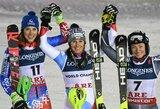 W.Holdener tapo pasaulio kalnų slidinėjimo čempione, L.Vonn sugebėjo pasiekti finišą greitajame nusileidime