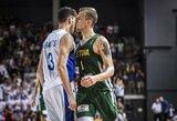Lietuvos dvidešimtmečiai ketvirtfinalyje nepasipriešino Izraeliui