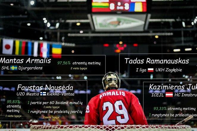 Lietuvos vartininkai nepriekaištingai pradėjo sezonus užsienyje | hockey.lt nuotr.