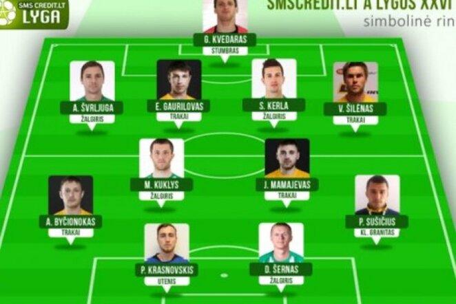 futbolo.tv nuotr.
