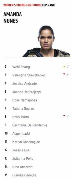 Geriausių moterų kovotojų reitingas | Organizatorių nuotr.