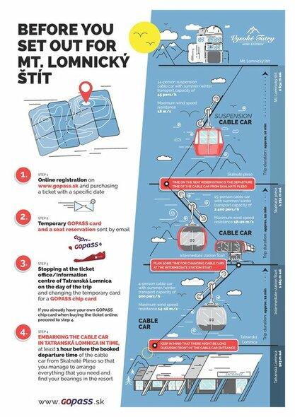 Planas į Lomnicos viršukalnę   Organizatorių nuotr.