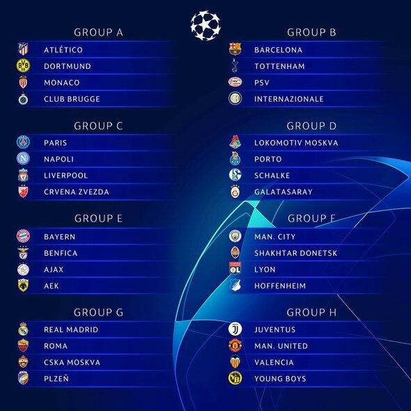 Visos UEFA Čempionų lygos grupės | Organizatorių nuotr.