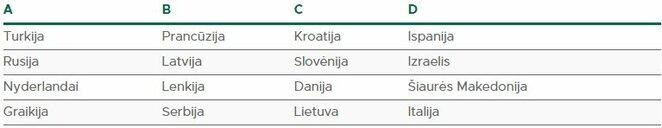 Lietuvių varžovai | Organizatorių nuotr.