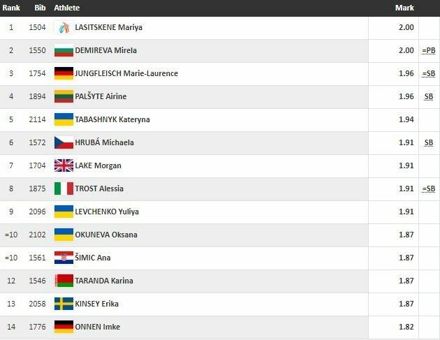 Finalo rezultatai | Organizatorių nuotr.