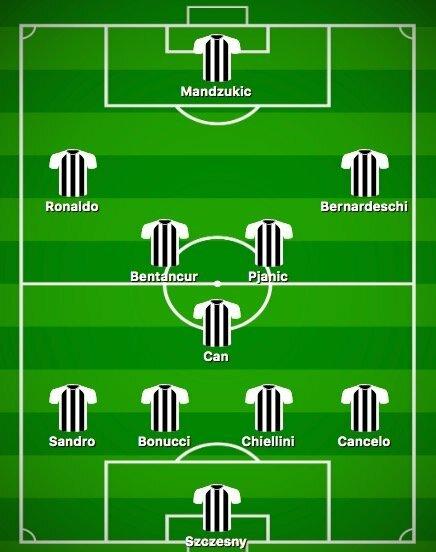 """Prognozuojama """"Juventus"""" sudėtis"""