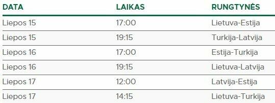 Turnyro tvarkaraštis | Organizatorių nuotr.