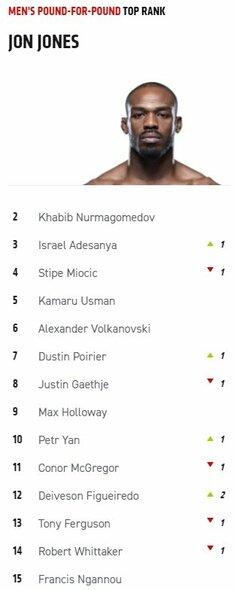 Geriausių UFC kovotojų reitingas | Organizatorių nuotr.