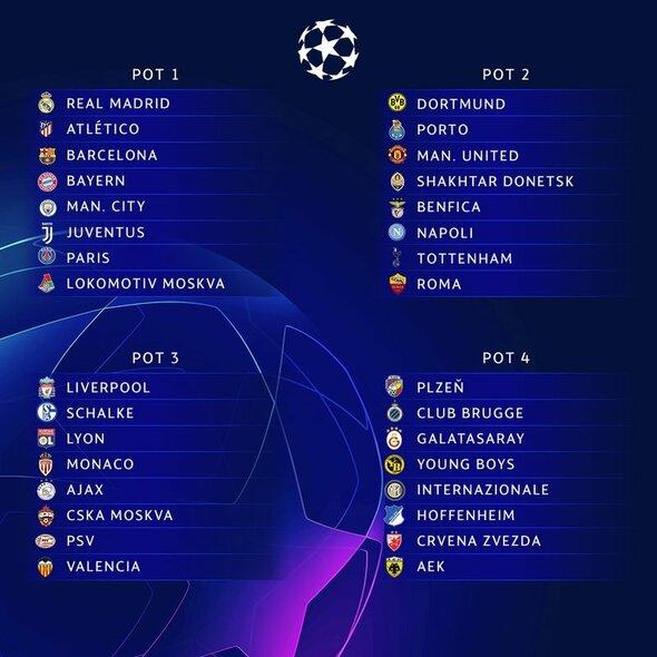 Visos UEFA Čempionų lygos dalyvės   Organizatorių nuotr.