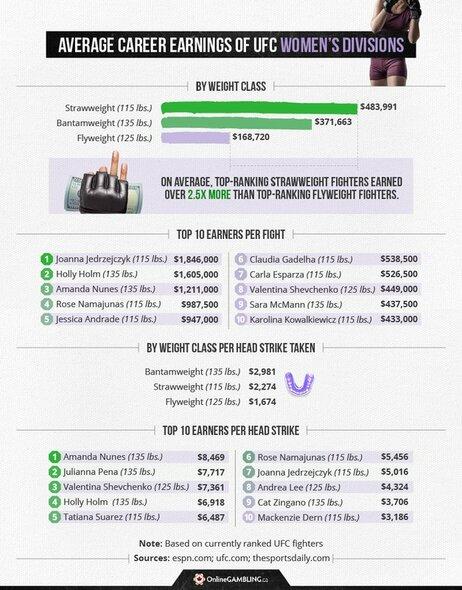 Moterų statistika | Organizatorių nuotr.