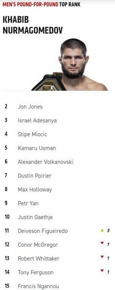 Geriausi UFC kovotojai   Organizatorių nuotr.