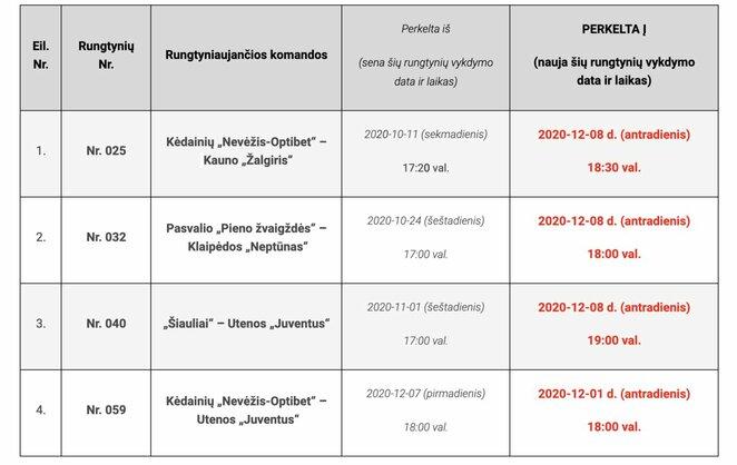 LKL datos   Organizatorių nuotr.