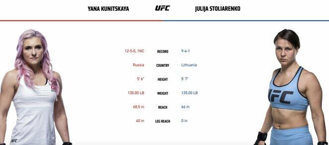 Jana Kunickaja ir Julija Stoliarenko | Organizatorių nuotr.