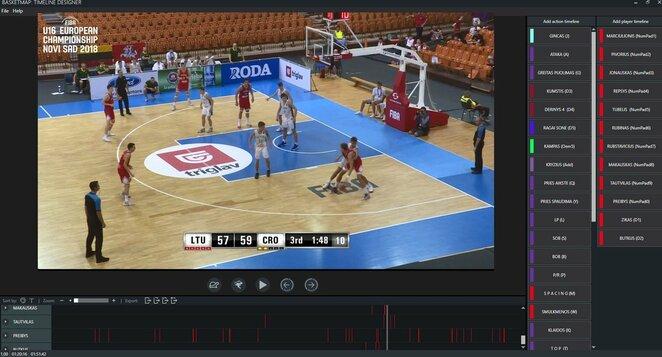 Krepšinio treneriams – papildomas darbo įrankis, kurį sukūrė lietuviai   Organizatorių nuotr.