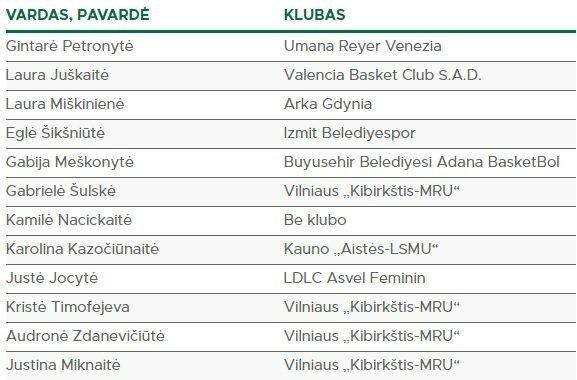 Lietuvos moterų krepšinio rinktinės sudėtis | Organizatorių nuotr.