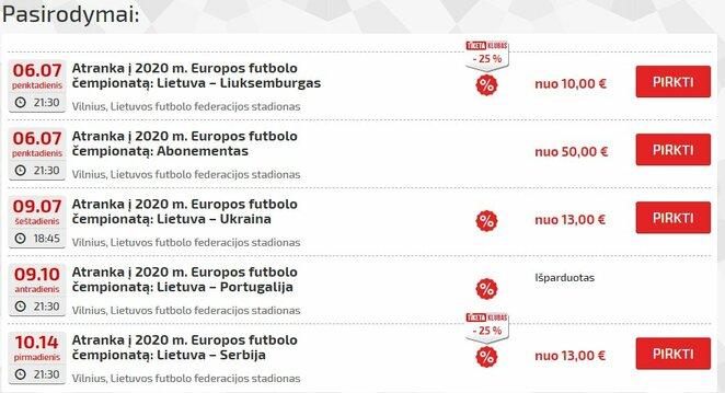 Bilietai į Lietuvos ir Portugalijos rinktinių rungtynes jau iššluoti | Organizatorių nuotr.